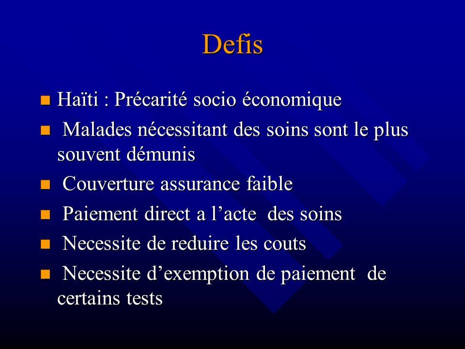 Defis Haïti : Précarité socio économique Haïti : Précarité socio économique Malades nécessitant des soins sont le plus souvent démunis Malades nécessi