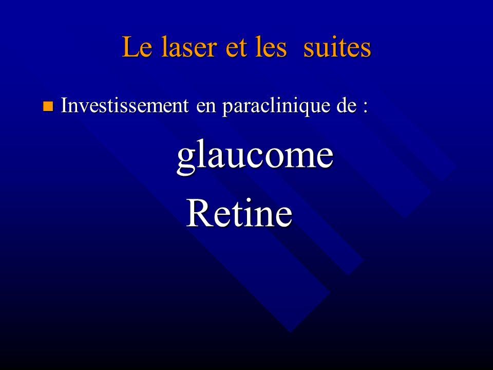 Le laser et les suites Investissement en paraclinique de : Investissement en paraclinique de : glaucome glaucome Retine Retine