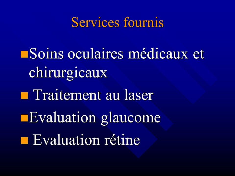 Services fournis Soins oculaires médicaux et chirurgicaux Soins oculaires médicaux et chirurgicaux Traitement au laser Traitement au laser Evaluation