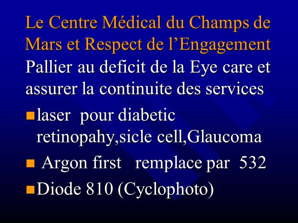 Le Centre Médical du Champs de Mars et Respect de lEngagement Pallier au deficit de la Eye care et assurer la continuite des services laser pour diabe