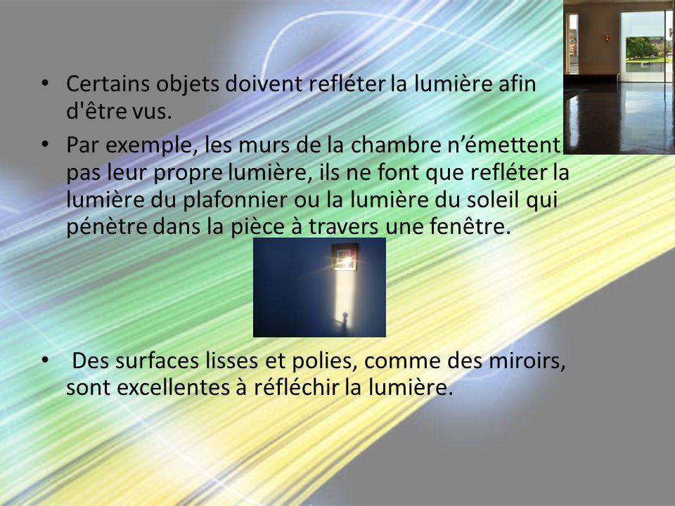 Certains objets doivent refléter la lumière afin d'être vus. Par exemple, les murs de la chambre némettent pas leur propre lumière, ils ne font que re