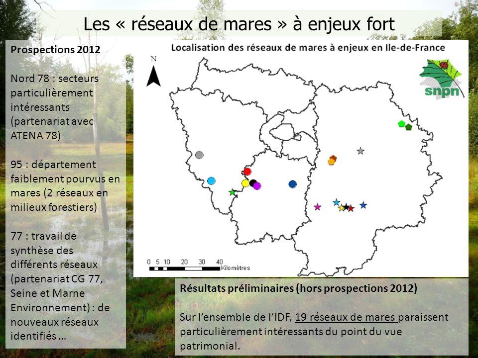 Les « réseaux de mares » à enjeux fort Résultats préliminaires (hors prospections 2012) Sur lensemble de lIDF, 19 réseaux de mares paraissent particul