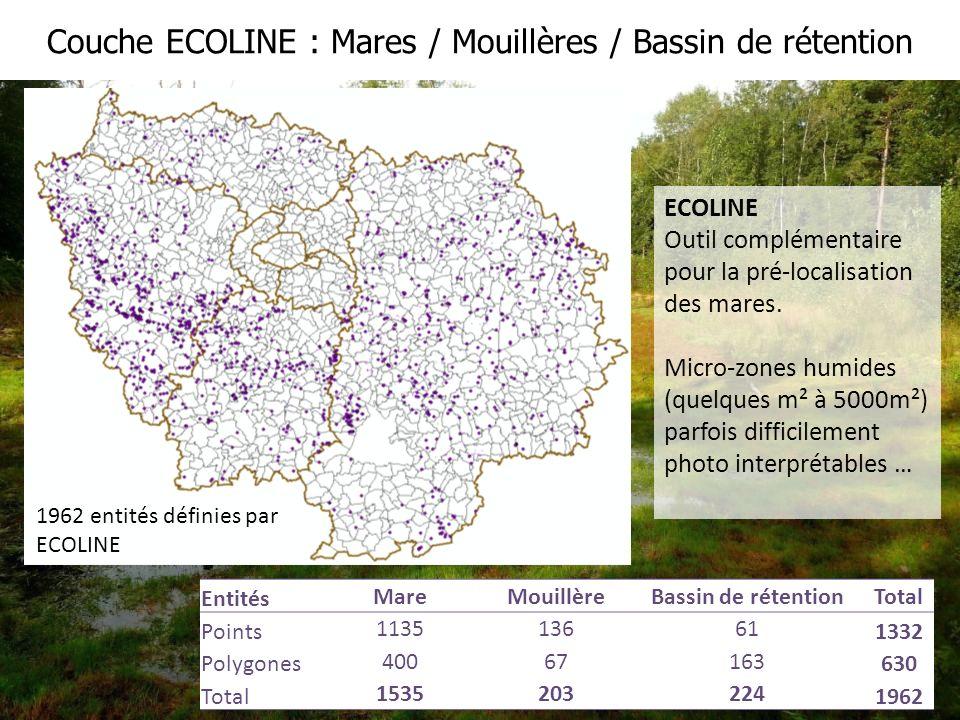 Couche ECOLINE : Mares / Mouillères / Bassin de rétention 1962 entités définies par ECOLINE Entités MareMouillèreBassin de rétentionTotal Points 11351