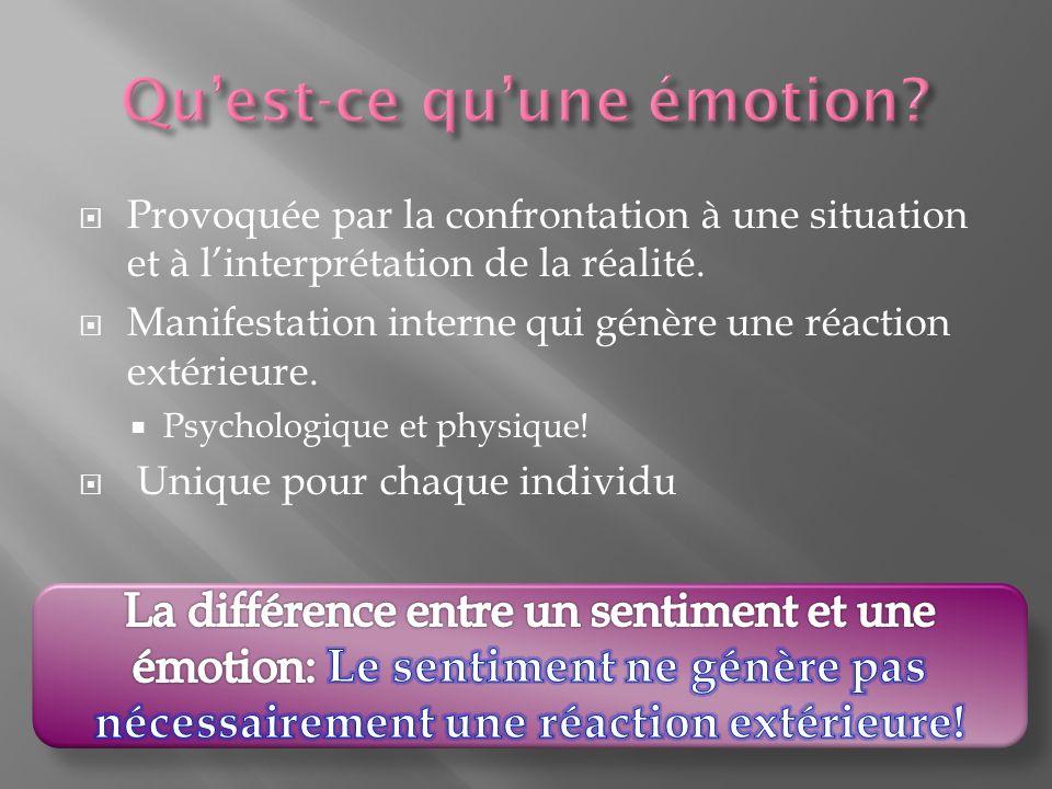 Provoquée par la confrontation à une situation et à linterprétation de la réalité. Manifestation interne qui génère une réaction extérieure. Psycholog