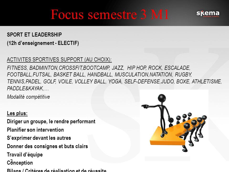 Focus semestre 3 M1 3 SPORT ET LEADERSHIP (12h denseignement - ELECTIF) ACTIVITES SPORTIVES SUPPORT (AU CHOIX): FITNESS, BADMINTON,CROSSFIT,BOOTCAMP, JAZZ, HIP HOP, ROCK, ESCALADE, FOOTBALL,FUTSAL, BASKET BALL, HANDBALL, MUSCULATION,NATATION, RUGBY, TENNIS,PADEL, GOLF, VOILE, VOLLEY BALL, YOGA, SELF-DEFENSE,JUDO, BOXE, ATHLETISME, PADDLE&KAYAK,… Modalité compétitive Les plus: Diriger un groupe, le rendre performant Planifier son intervention Sexprimer devant les autres Donner des consignes et buts clairs Travail déquipe Conception Bilans / Critères de réalisation et de réussite