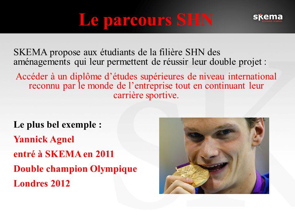 Le parcours SHN SKEMA propose aux étudiants de la filière SHN des aménagements qui leur permettent de réussir leur double projet : Accéder à un diplôme détudes supérieures de niveau international reconnu par le monde de lentreprise tout en continuant leur carrière sportive.