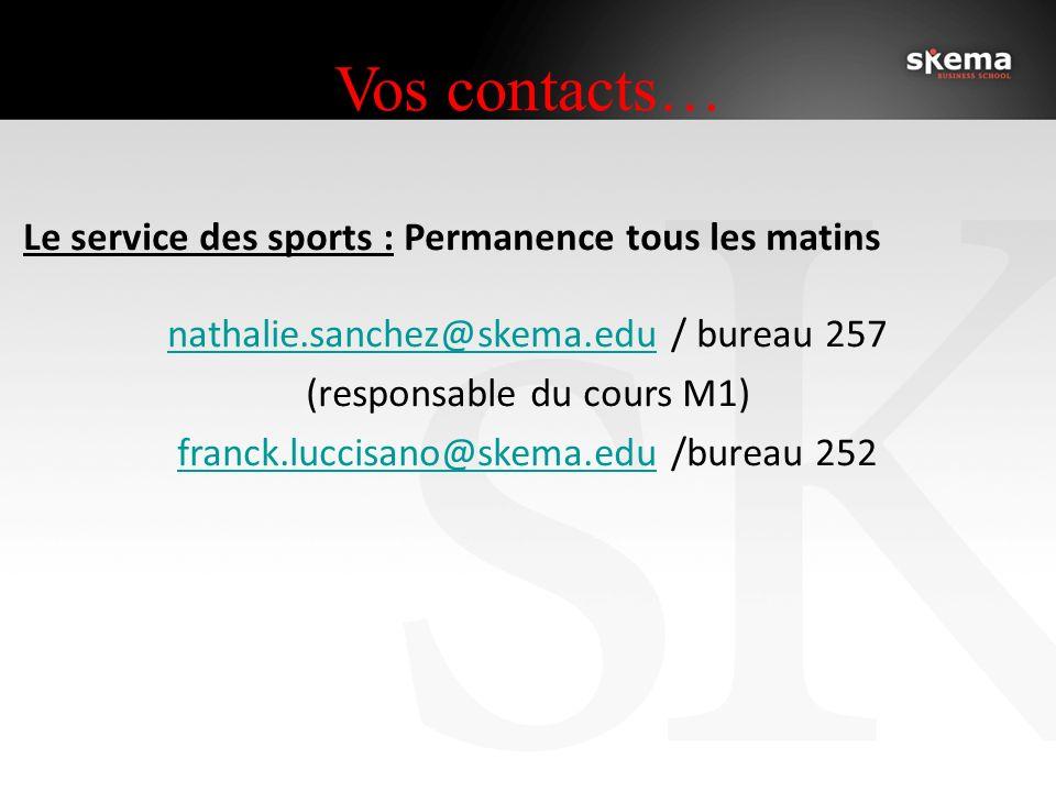 Vos contacts… Le service des sports : Permanence tous les matins nathalie.sanchez@skema.edunathalie.sanchez@skema.edu / bureau 257 (responsable du cou