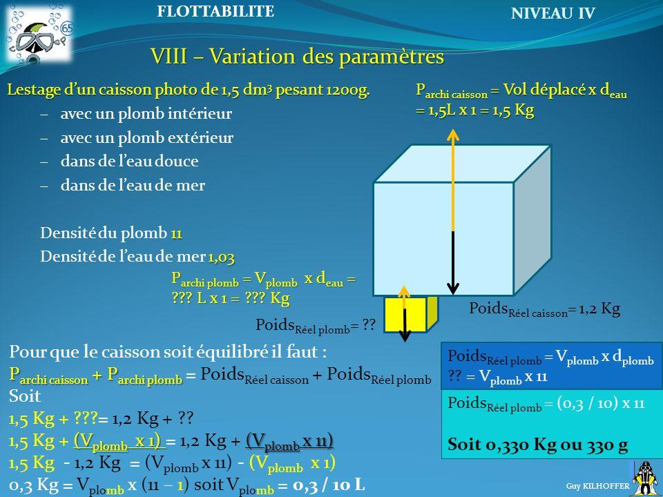 NIVEAU IV Guy KILHOFFER FLOTTABILITE VIII – Variation des paramètres Lestage dun caisson photo de 1,5 dm3 pesant 1200g. –a–avec un plomb intérieur –a–