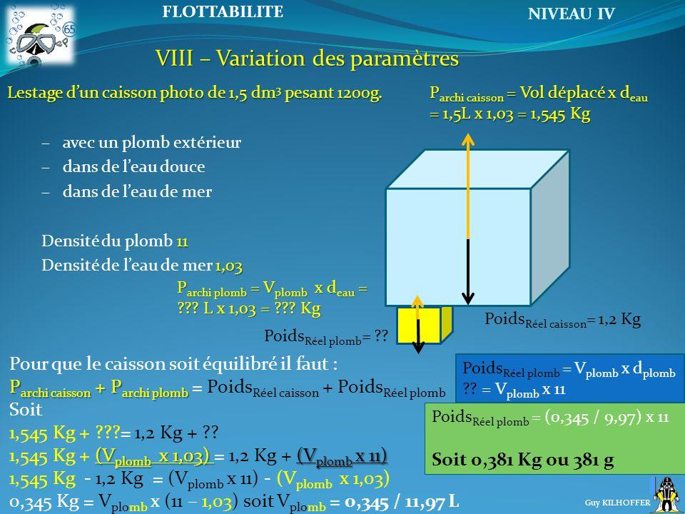 NIVEAU IV Guy KILHOFFER FLOTTABILITE VIII – Variation des paramètres Lestage dun caisson photo de 1,5 dm3 pesant 1200g. –a–avec un plomb extérieur –d–