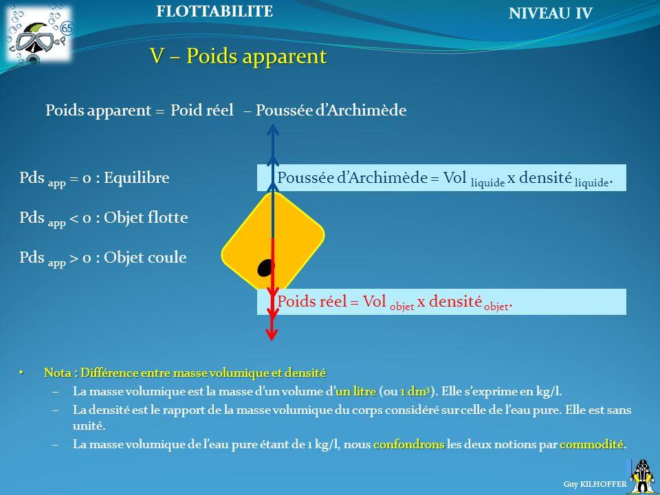NIVEAU IV Guy KILHOFFER FLOTTABILITE V – Poids apparent Poussée dArchimède = Vol liquide x densité liquide. Poids réel = Vol objet x densité objet. No