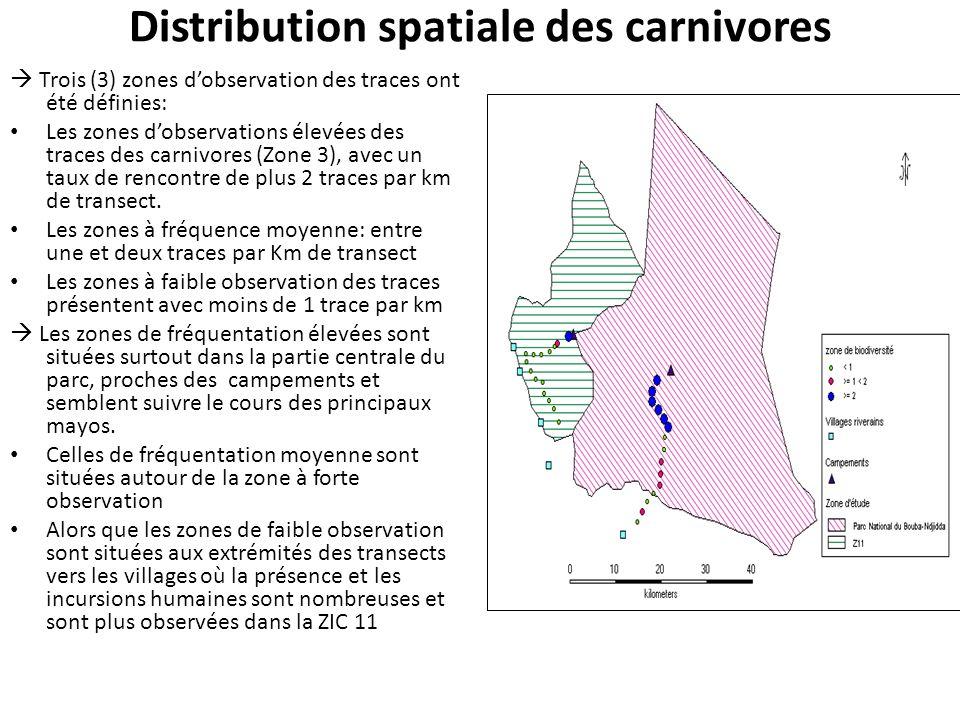 Distribution spatiale des carnivores Trois (3) zones dobservation des traces ont été définies: Les zones dobservations élevées des traces des carnivor
