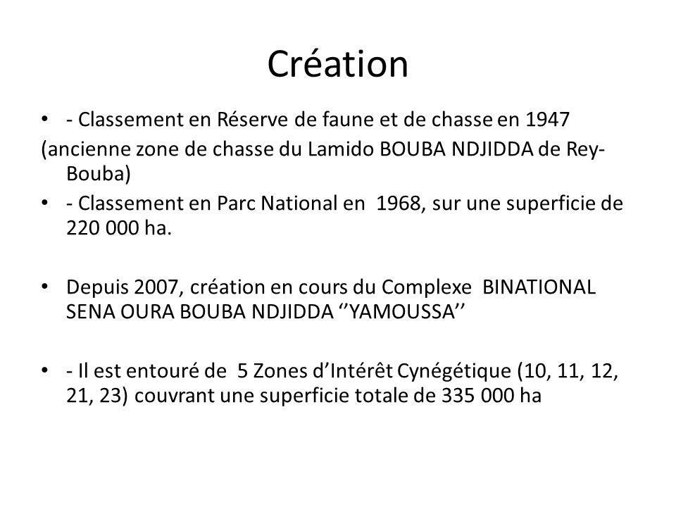 Création - Classement en Réserve de faune et de chasse en 1947 (ancienne zone de chasse du Lamido BOUBA NDJIDDA de Rey- Bouba) - Classement en Parc Na