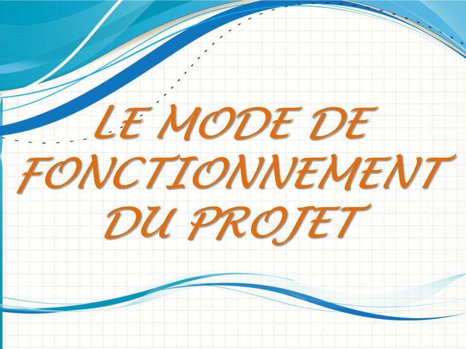 LE MODE DE FONCTIONNEMENT DU PROJET