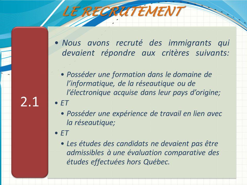 Nous avons recruté des immigrants qui devaient répondre aux critères suivants: Posséder une formation dans le domaine de linformatique, de la réseauti