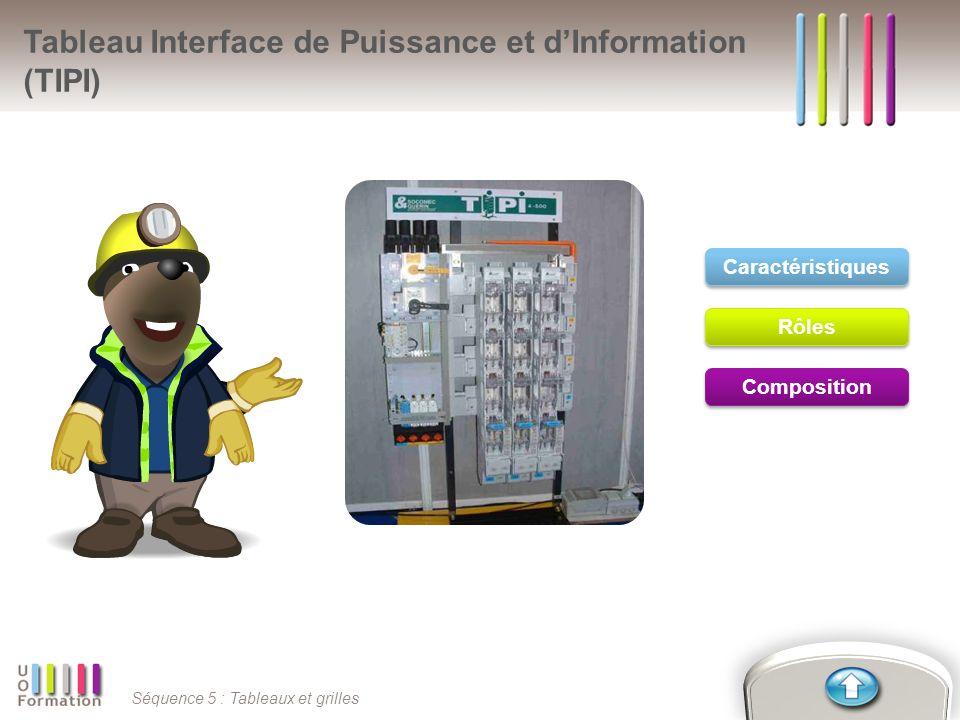 Séquence 5 : Tableaux et grilles Tableau Interface de Puissance et dInformation (TIPI) Caractéristiques Rôles Composition