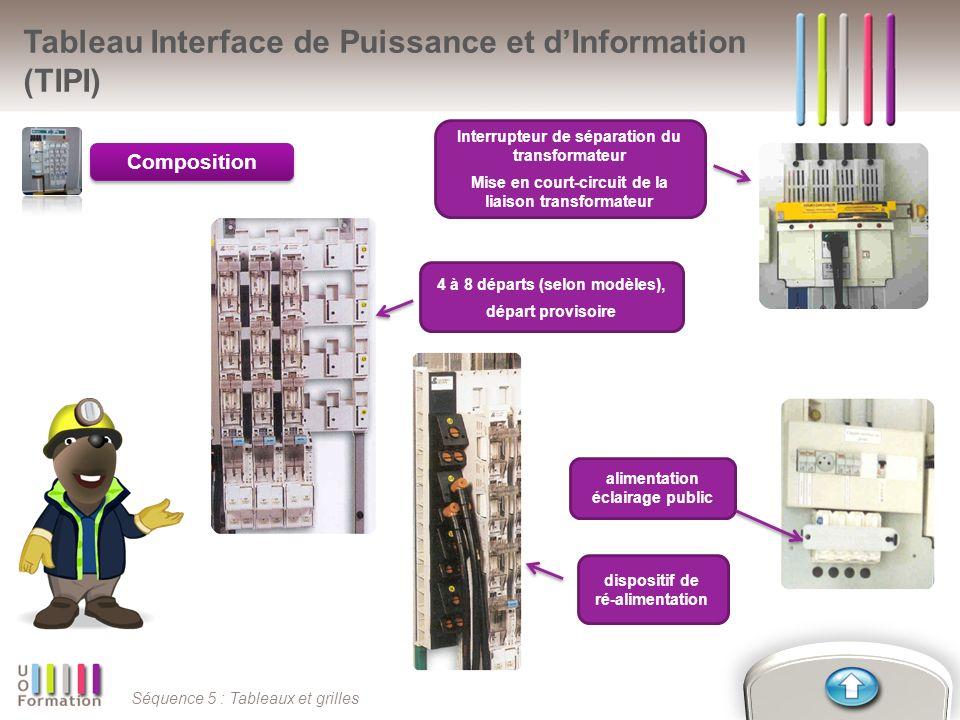 Séquence 5 : Tableaux et grilles Composition Tableau Interface de Puissance et dInformation (TIPI) Interrupteur de séparation du transformateur Mise e