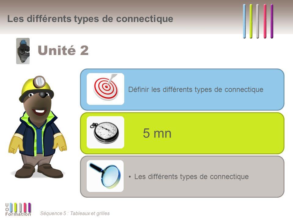 Séquence 5 : Tableaux et grilles Les différents types de connectique Unité 2 Définir les différents types de connectique 5 mn Les différents types de