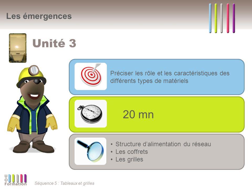 Séquence 5 : Tableaux et grilles Les émergences Unité 3 Préciser les rôle et les caractéristiques des différents types de matériels 20 mn Structure da