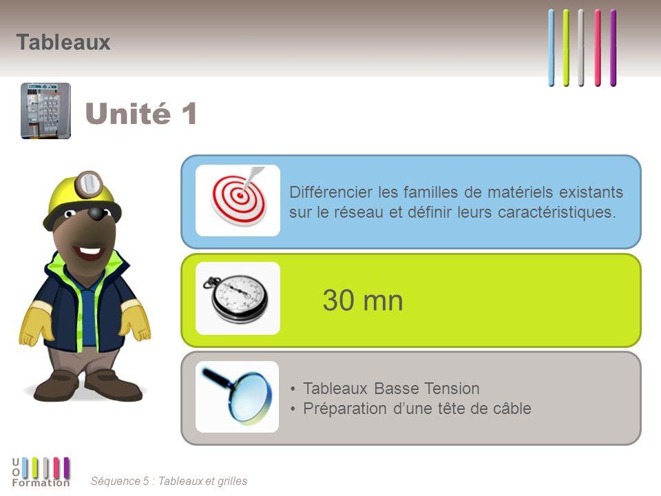 Séquence 5 : Tableaux et grilles Tableaux Unité 1 Différencier les familles de matériels existants sur le réseau et définir leurs caractéristiques. 30