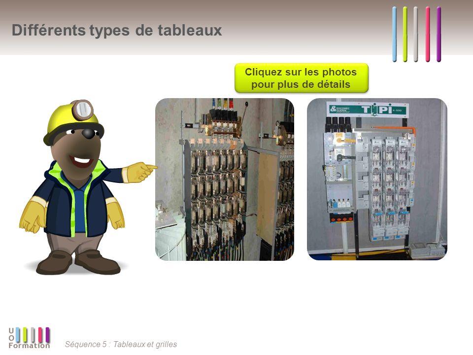 Séquence 5 : Tableaux et grilles Différents types de tableaux Cliquez sur les photos pour plus de détails