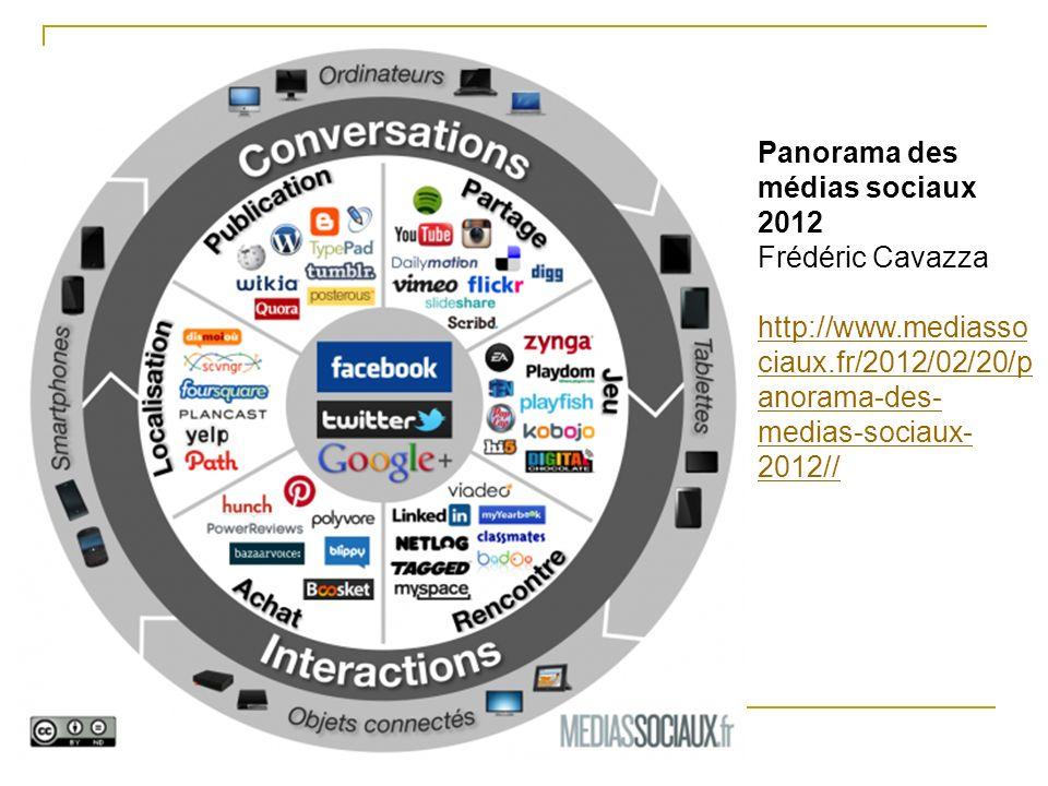 Panorama des médias sociaux 2012 Frédéric Cavazza http://www.mediasso ciaux.fr/2012/02/20/p anorama-des- medias-sociaux- 2012//