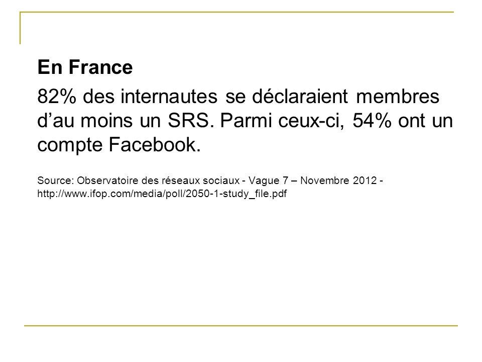 En France 82% des internautes se déclaraient membres dau moins un SRS. Parmi ceux-ci, 54% ont un compte Facebook. Source: Observatoire des réseaux soc