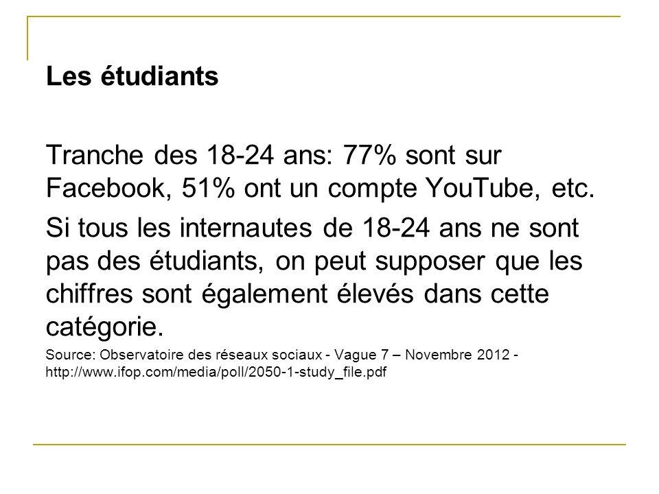 Les étudiants Tranche des 18-24 ans: 77% sont sur Facebook, 51% ont un compte YouTube, etc. Si tous les internautes de 18-24 ans ne sont pas des étudi