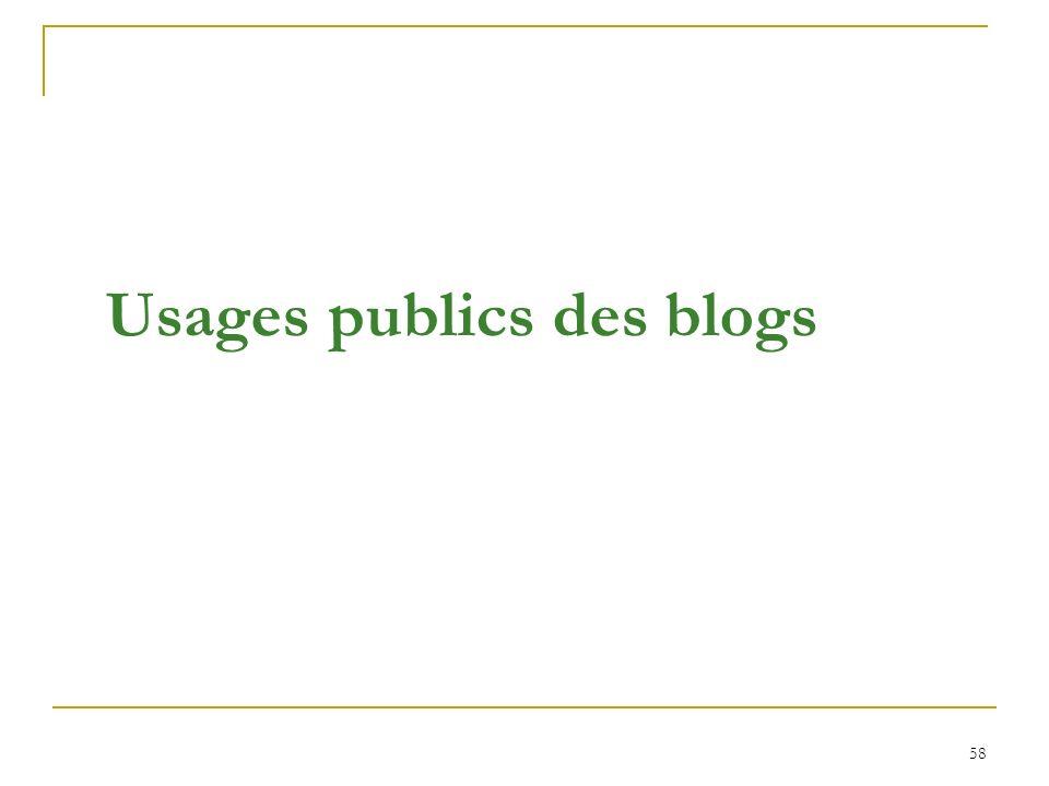 58 Usages publics des blogs