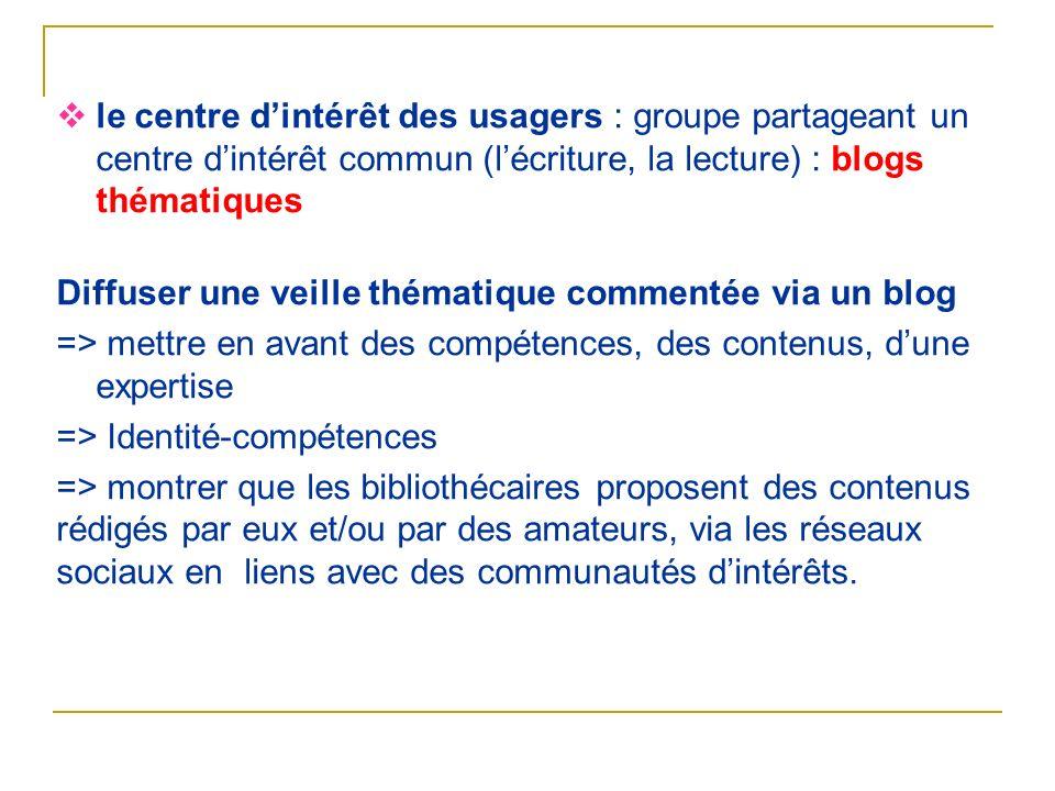 le centre dintérêt des usagers : groupe partageant un centre dintérêt commun (lécriture, la lecture) : blogs thématiques Diffuser une veille thématiqu