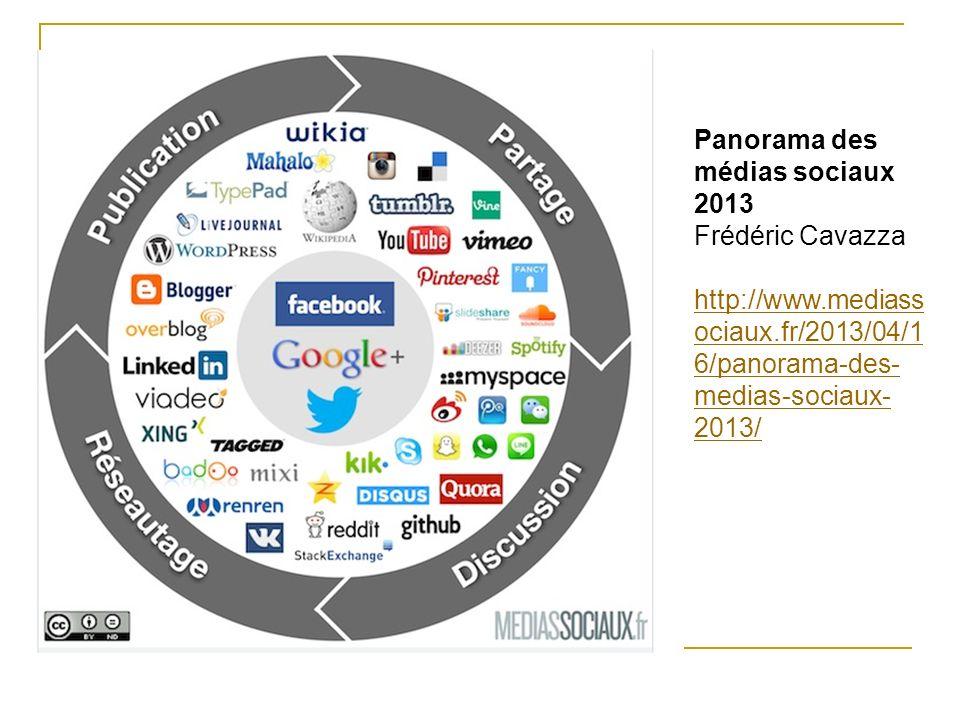 Panorama des médias sociaux 2013 Frédéric Cavazza http://www.mediass ociaux.fr/2013/04/1 6/panorama-des- medias-sociaux- 2013/