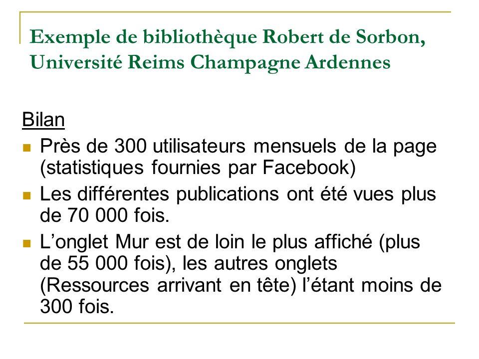 Exemple de bibliothèque Robert de Sorbon, Université Reims Champagne Ardennes Bilan Près de 300 utilisateurs mensuels de la page (statistiques fournie