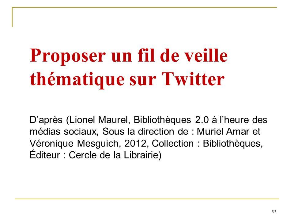 83 Proposer un fil de veille thématique sur Twitter Daprès (Lionel Maurel, Bibliothèques 2.0 à lheure des médias sociaux, Sous la direction de : Murie