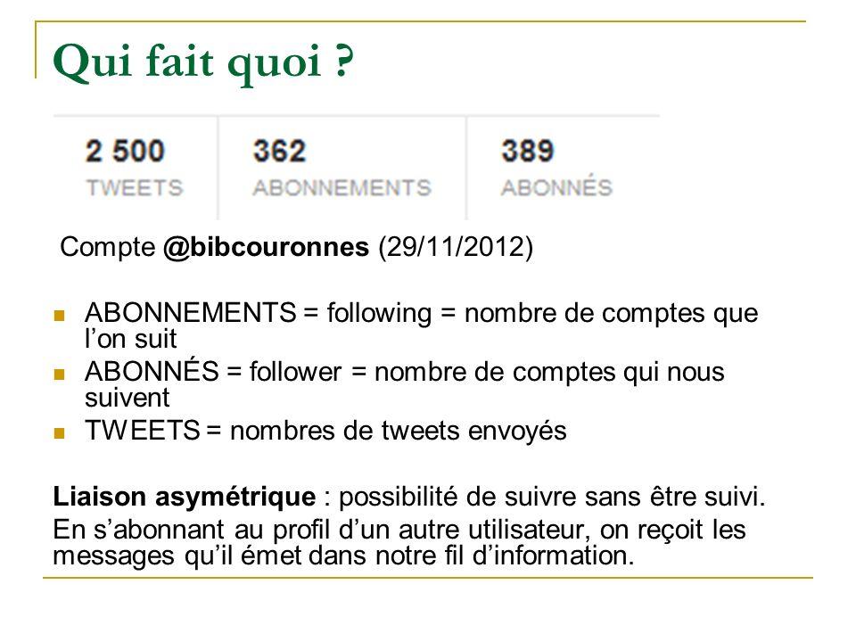 Qui fait quoi ? Compte @bibcouronnes (29/11/2012) ABONNEMENTS = following = nombre de comptes que lon suit ABONNÉS = follower = nombre de comptes qui