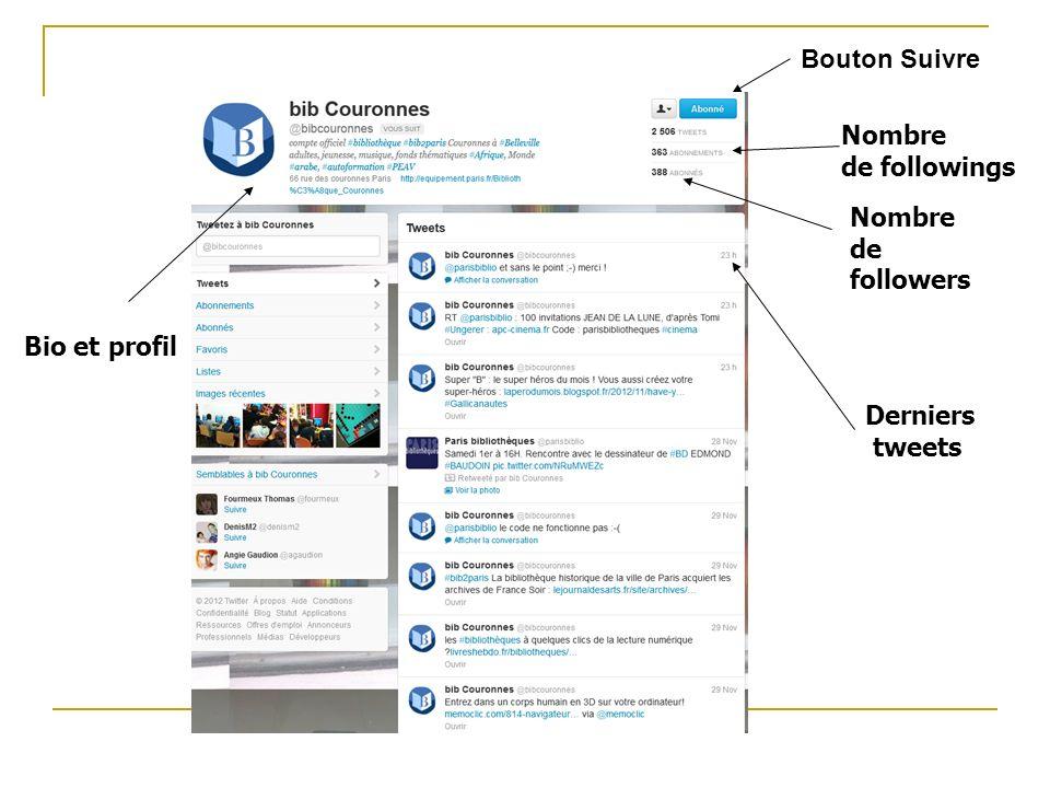 Derniers tweets Bio et profil Nombre de followers Nombre de followings Bouton Suivre