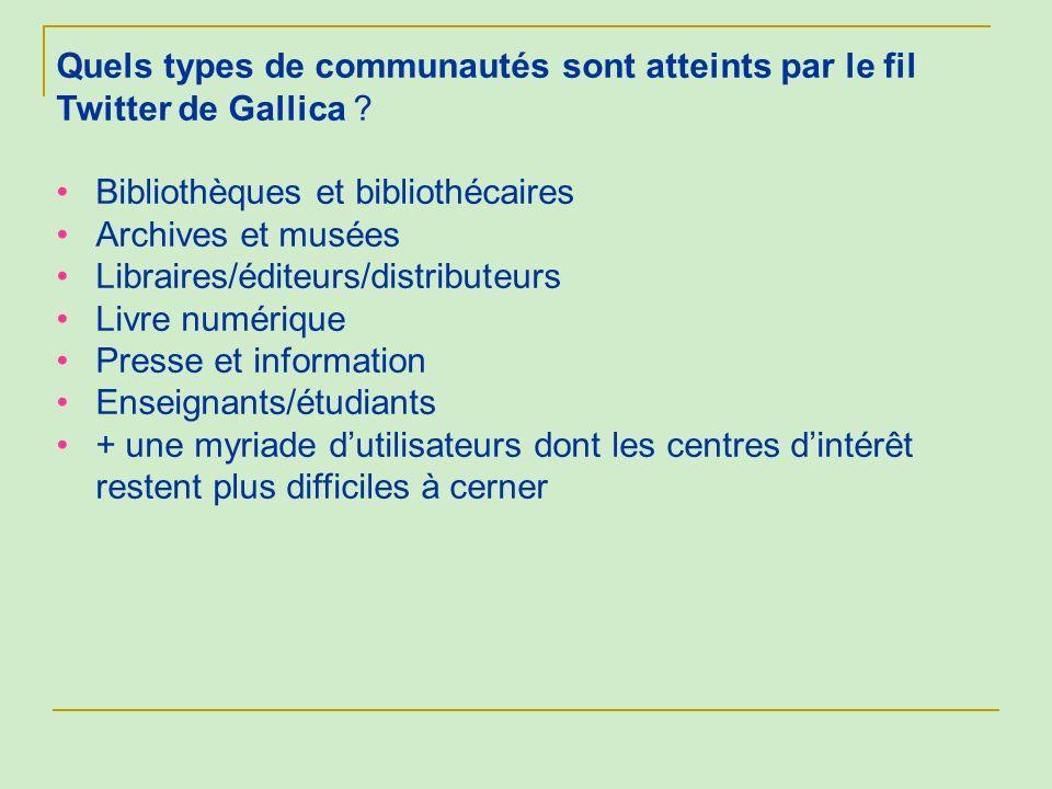 Quels types de communautés sont atteints par le fil Twitter de Gallica ? Bibliothèques et bibliothécaires Archives et musées Libraires/éditeurs/distri