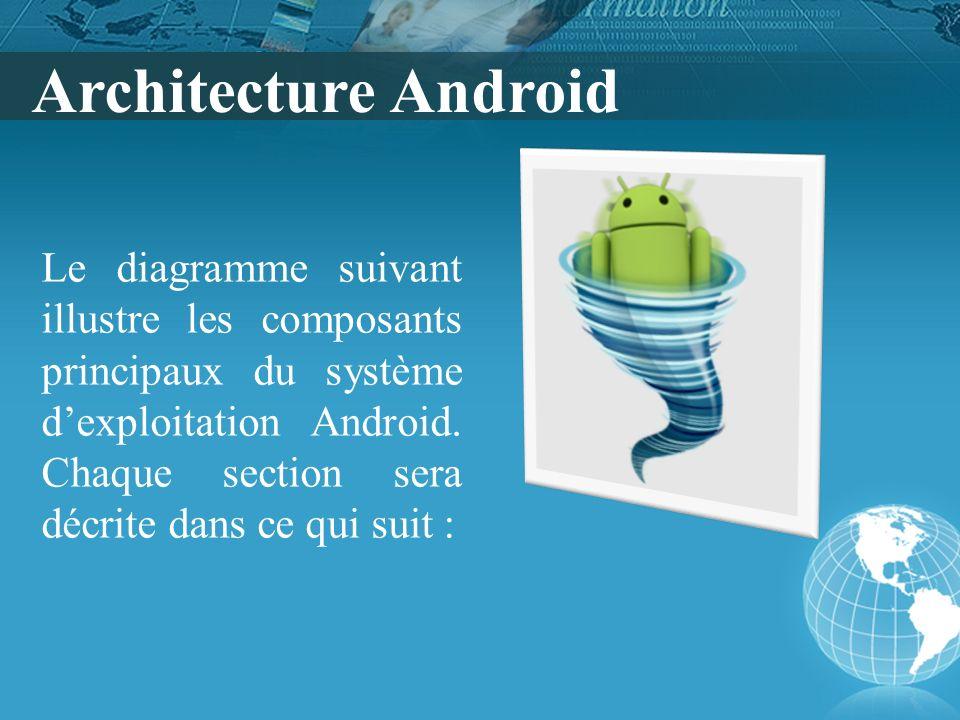 Architecture Android Le diagramme suivant illustre les composants principaux du système dexploitation Android. Chaque section sera décrite dans ce qui