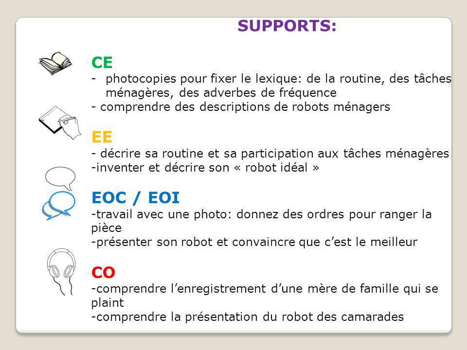 SUPPORTS: CE -photocopies pour fixer le lexique: de la routine, des tâches ménagères, des adverbes de fréquence - comprendre des descriptions de robot