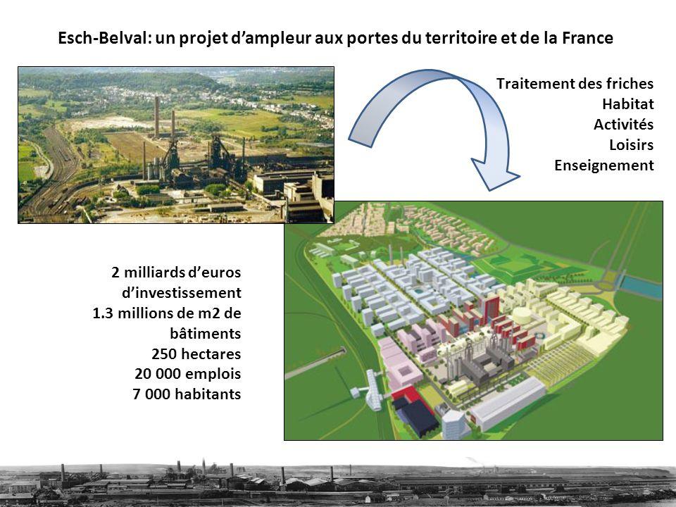 Esch-Belval: un projet dampleur aux portes du territoire et de la France 2 milliards deuros dinvestissement 1.3 millions de m2 de bâtiments 250 hectares 20 000 emplois 7 000 habitants Traitement des friches Habitat Activités Loisirs Enseignement