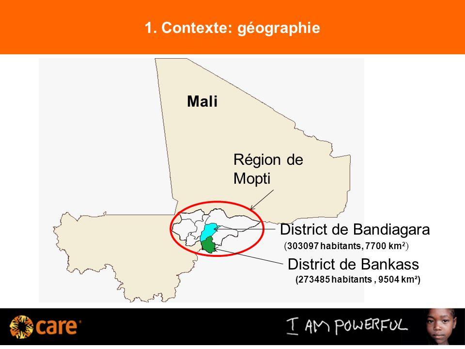 1. Contexte: géographie Région de Mopti District de Bandiagara District de Bankass Mali ( 303097 habitants, 7700 km 2 ) (273485 habitants, 9504 km²) 2