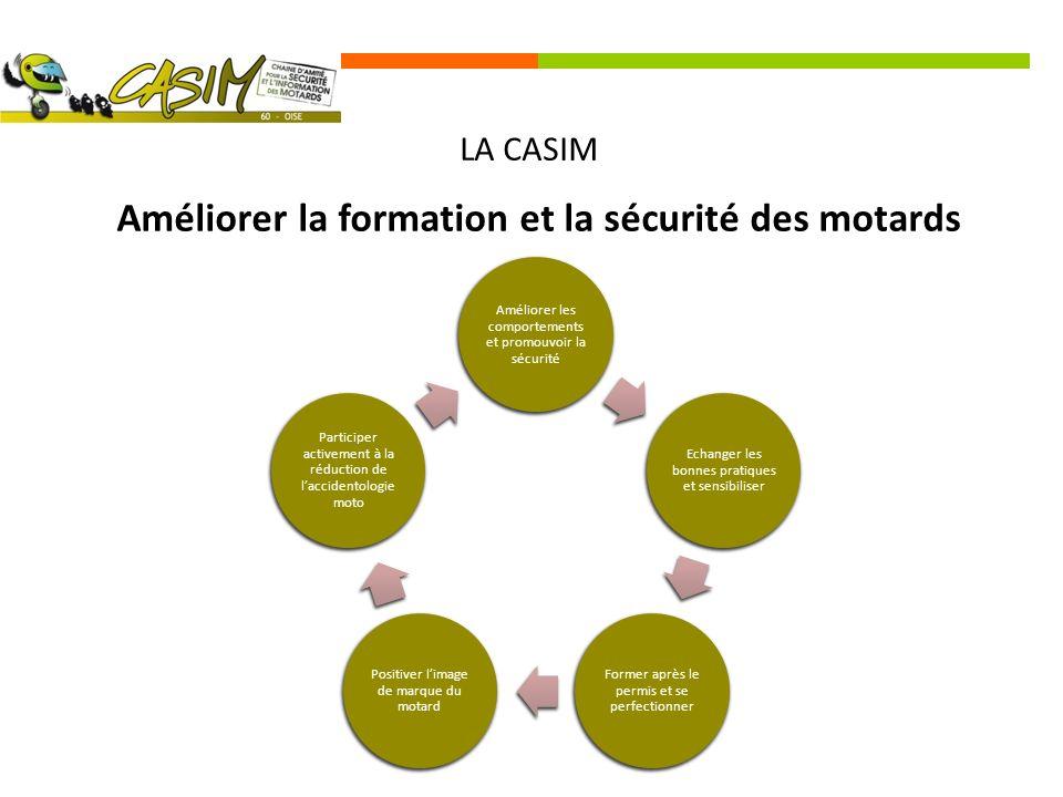 Un partenariat direct Primée en 2006 pour son action nationale LA CASIM La SECURITE vécue comme une Passion