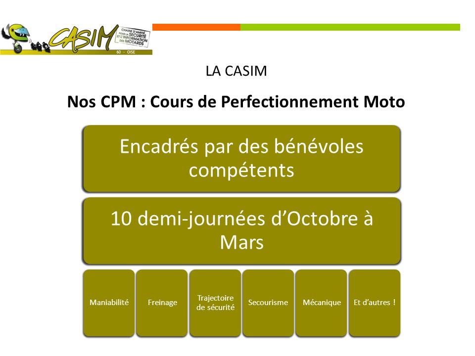 Le forum CASIM Bandeau navigation Logo 1 En attente de lhébergement sur le forum de la Casim France Lien vers le forum CASIM 78 Lien vers le forum casim60.actifland.com