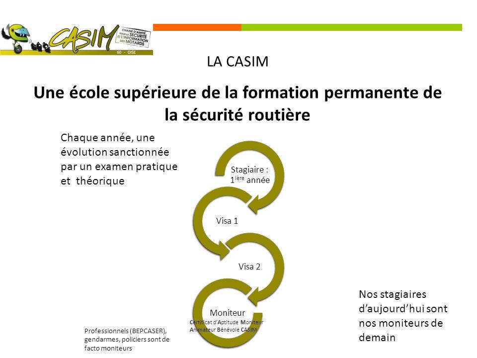 Compte Rendus Bandeau navigation Logo 1 Dans lidée, CR importants nétant pas gérés comme des News