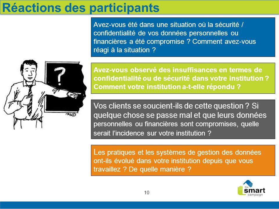 10 Réactions des participants Avez-vous été dans une situation où la sécurité / confidentialité de vos données personnelles ou financières a été compromise .