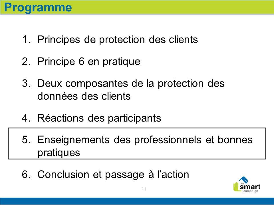 11 1.Principes de protection des clients 2. Principe 6 en pratique 3.
