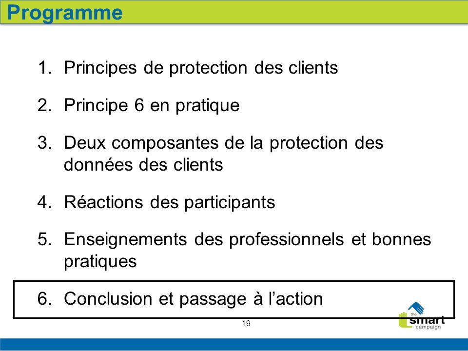 19 1.Principes de protection des clients 2. Principe 6 en pratique 3.
