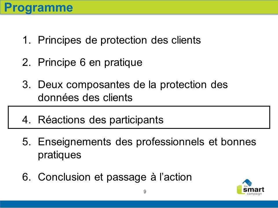 9 1.Principes de protection des clients 2. Principe 6 en pratique 3.