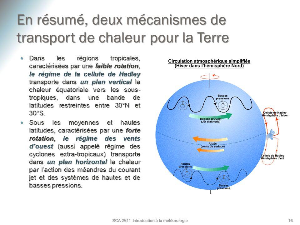 En résumé, deux mécanismes de transport de chaleur pour la Terre Dans les régions tropicales, caractérisées par une faible rotation, le régime de la c
