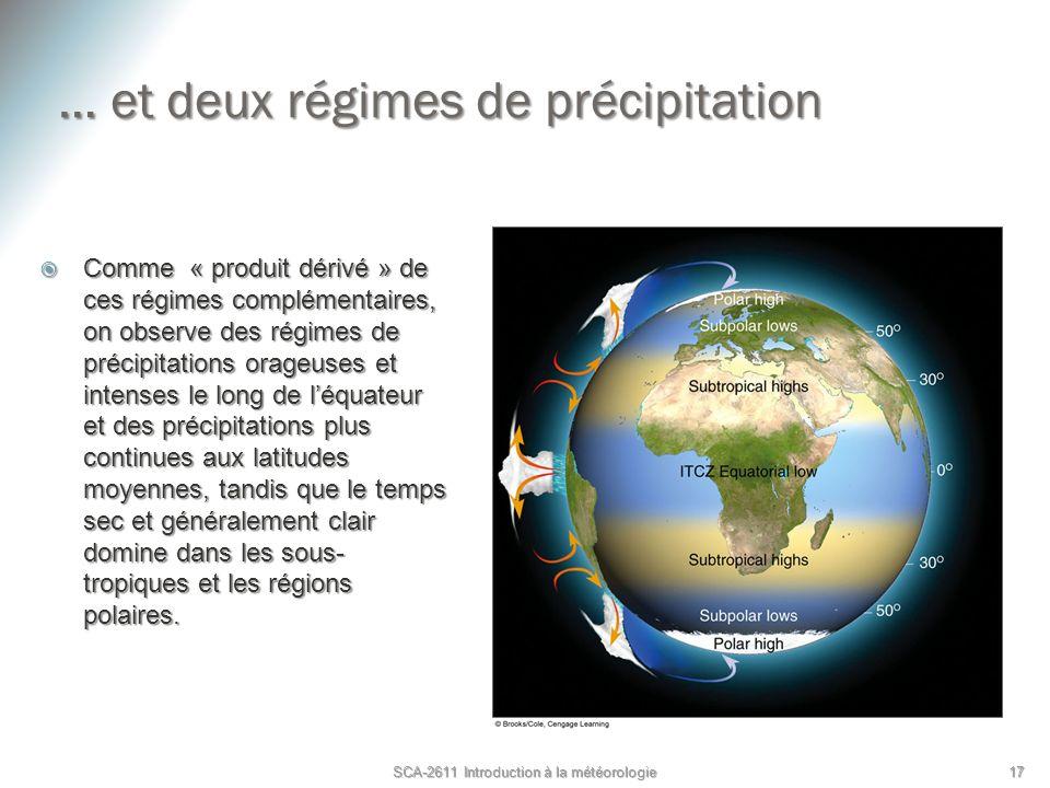 … et deux régimes de précipitation Comme « produit dérivé » de ces régimes complémentaires, on observe des régimes de précipitations orageuses et inte