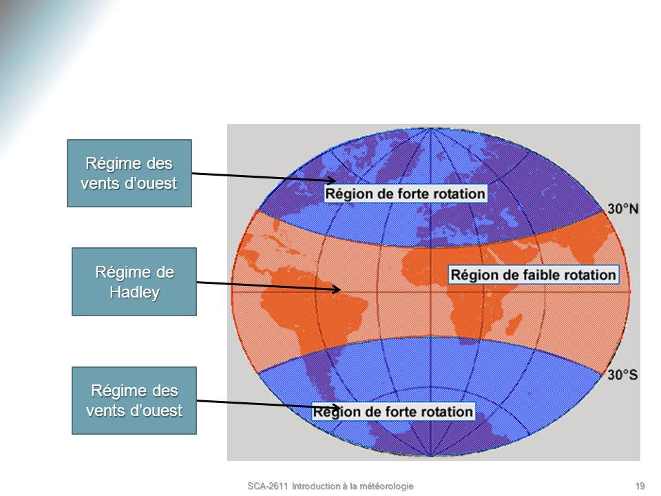 SCA-2611 Introduction à la météorologie 19 Régime de Hadley Régime des vents douest