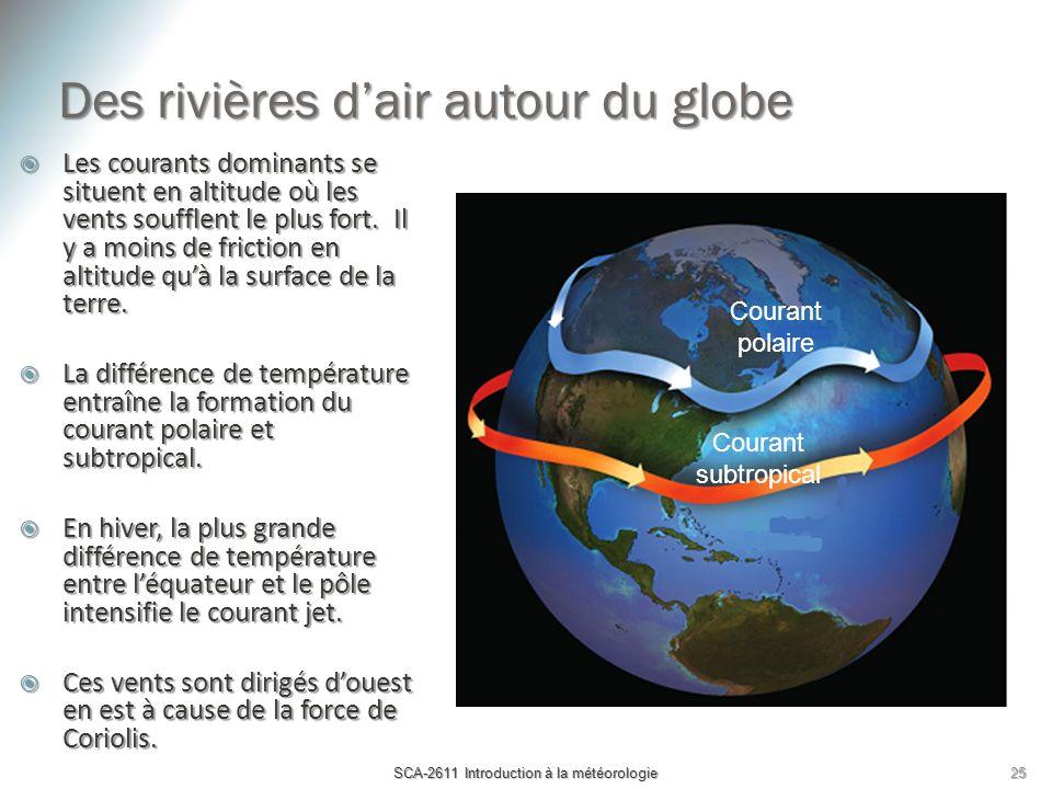 Des rivières dair autour du globe SCA-2611 Introduction à la météorologie 25 Les courants dominants se situent en altitude où les vents soufflent le p